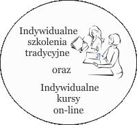 logo poswojsku.pl szkolenia doradztwo